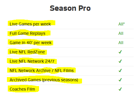 season pro breakdown